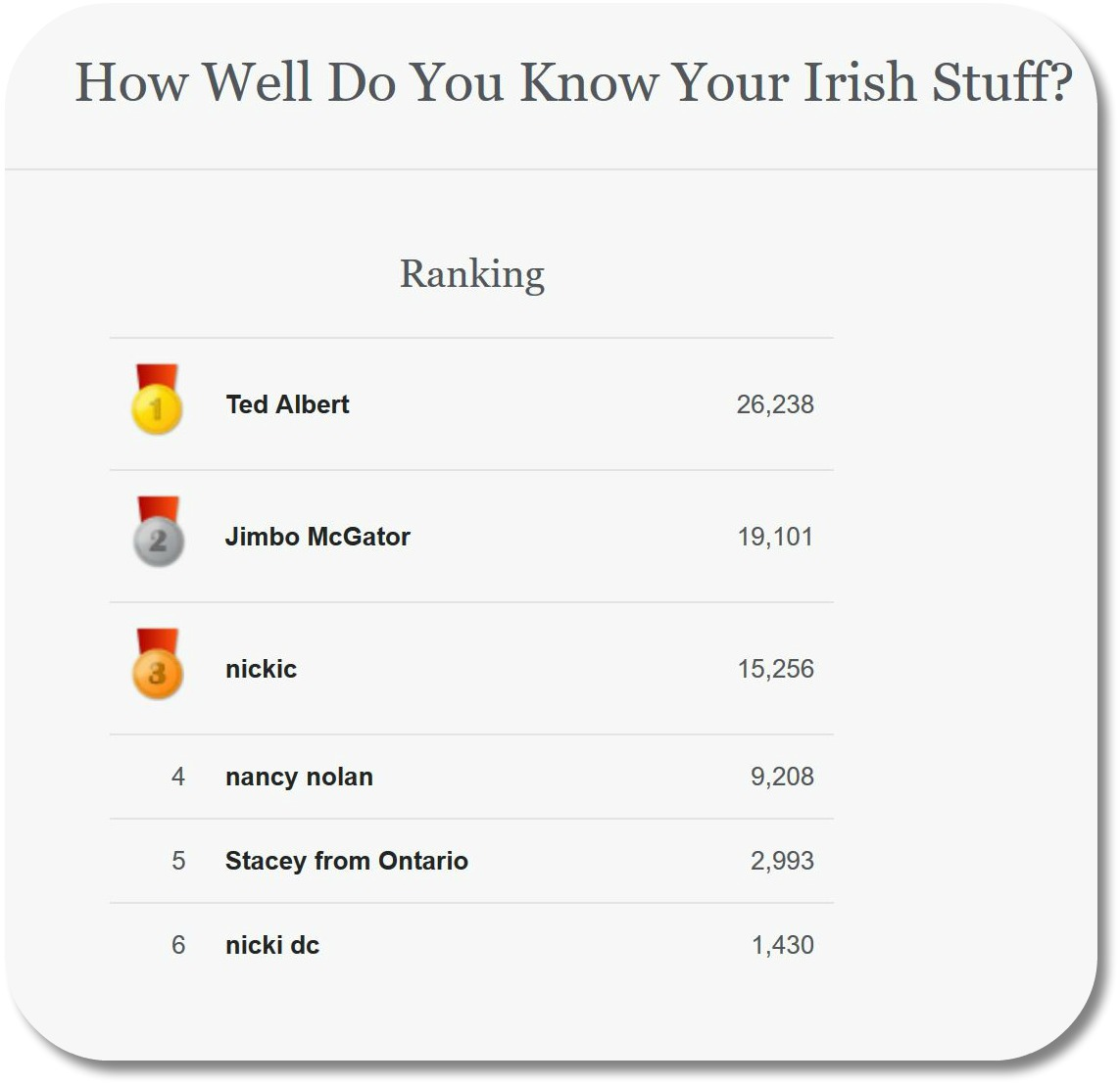Irish Party Games - How Well Do You Know Your Irish Stuff?